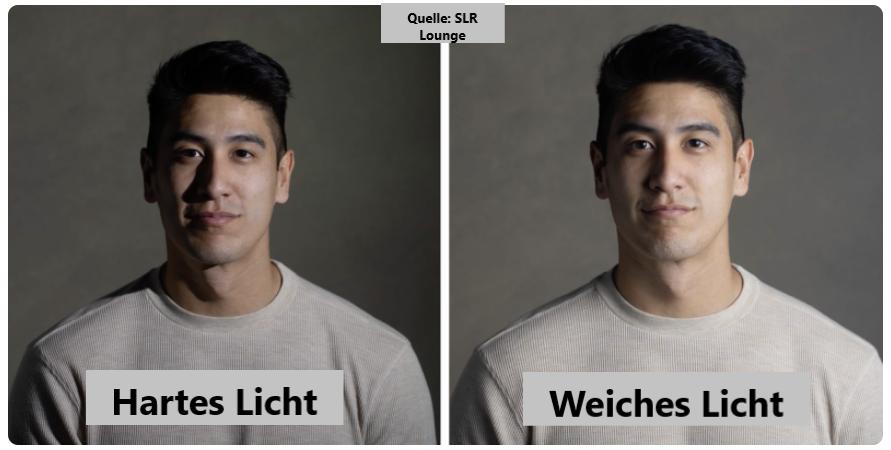 Vergleich Soft Hard Light für Blog